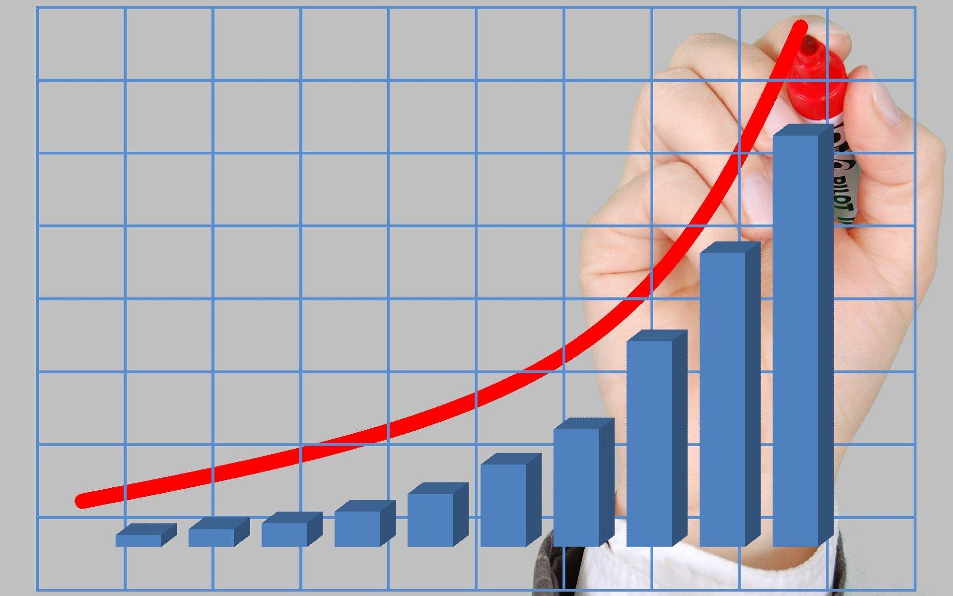 beneficios 365 business central